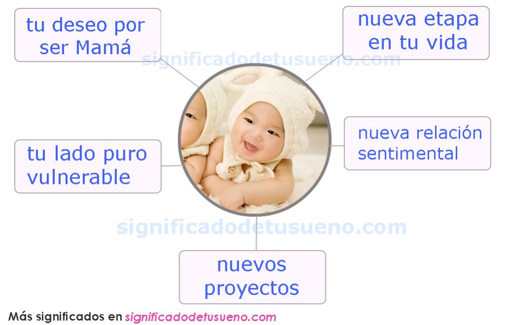 que-es-sonar-con-bebes-significado